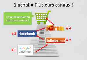 Ecommerce: à quel canal doit-on attribuer la vente ?
