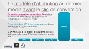 Google analytics: le modèle d'attribution au dernier media avant le clic de conversion